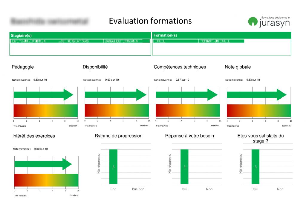 Jurasyn_Formation_Evaluation